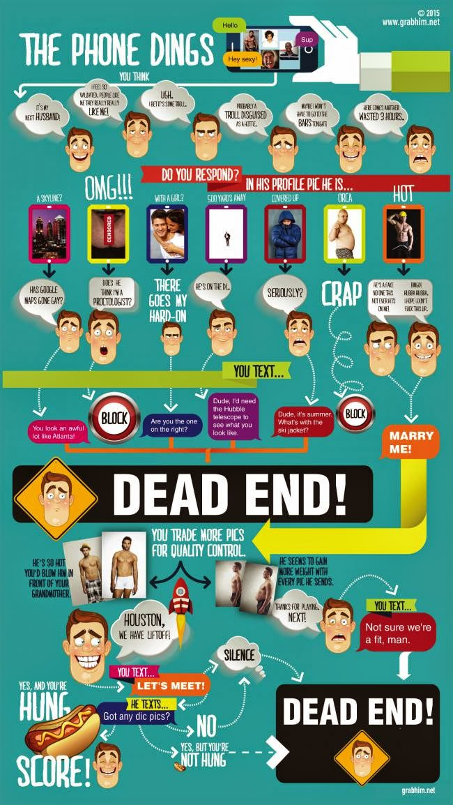 Funny Infographic Captures Reality Of Gay Hookup Apps image